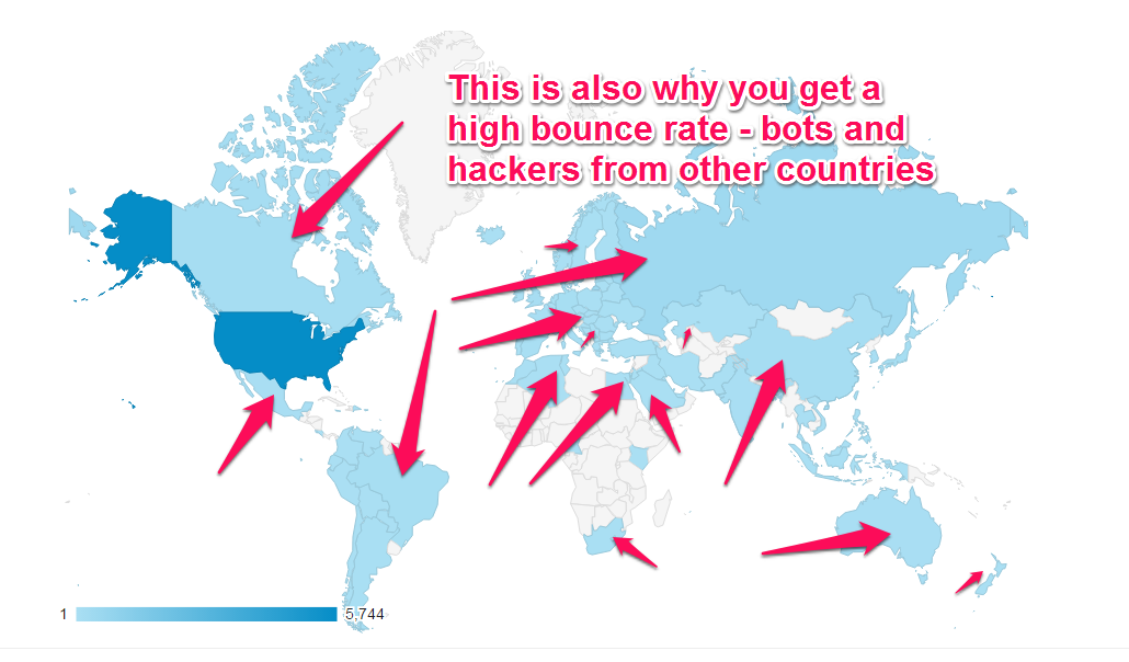 global access bounce rate